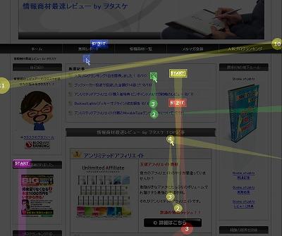 UserHeat(ユーザーヒート)の使い方