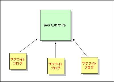 backlink001.jpg