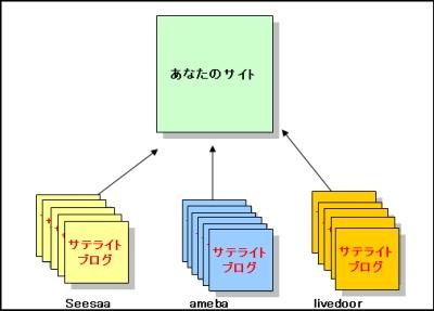 backlink002.jpg