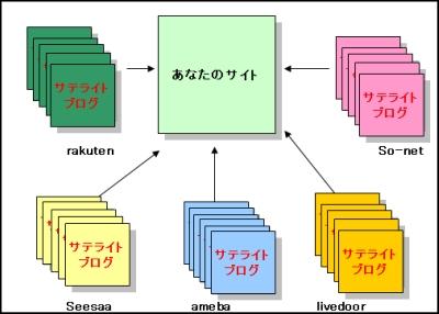 backlink003.jpg